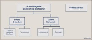 (C) 2017 CIVES Redaktionsbüro GmbH